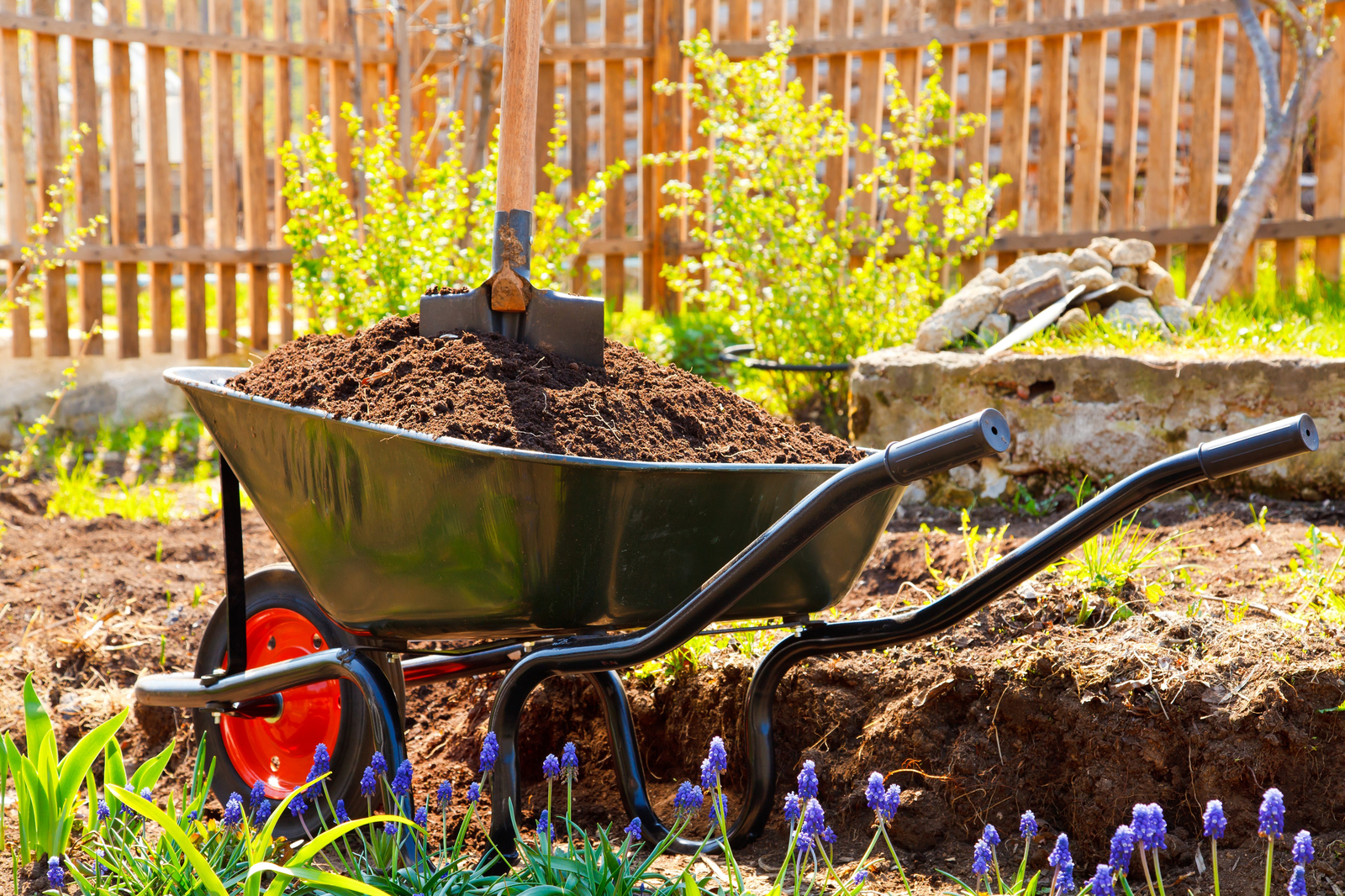 How long will metal raised beds last?